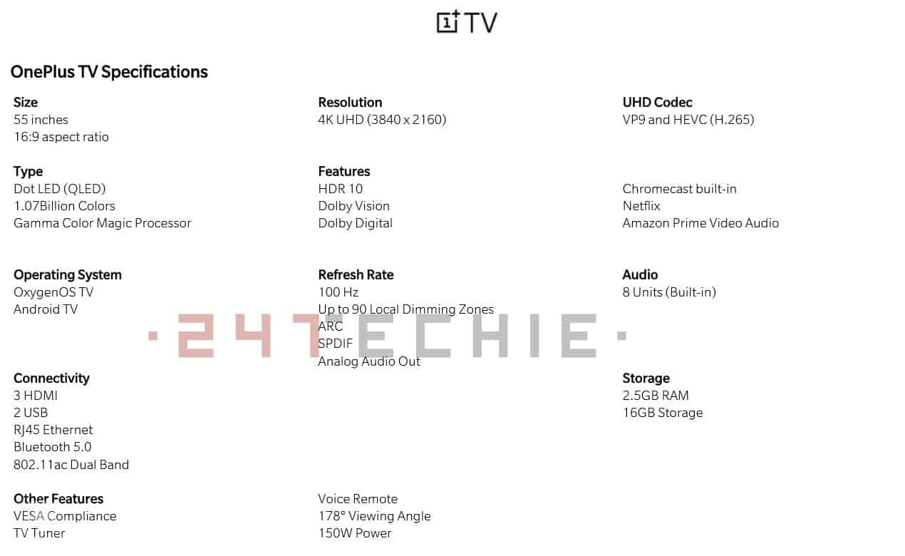 OnePlus TV Leak Specs