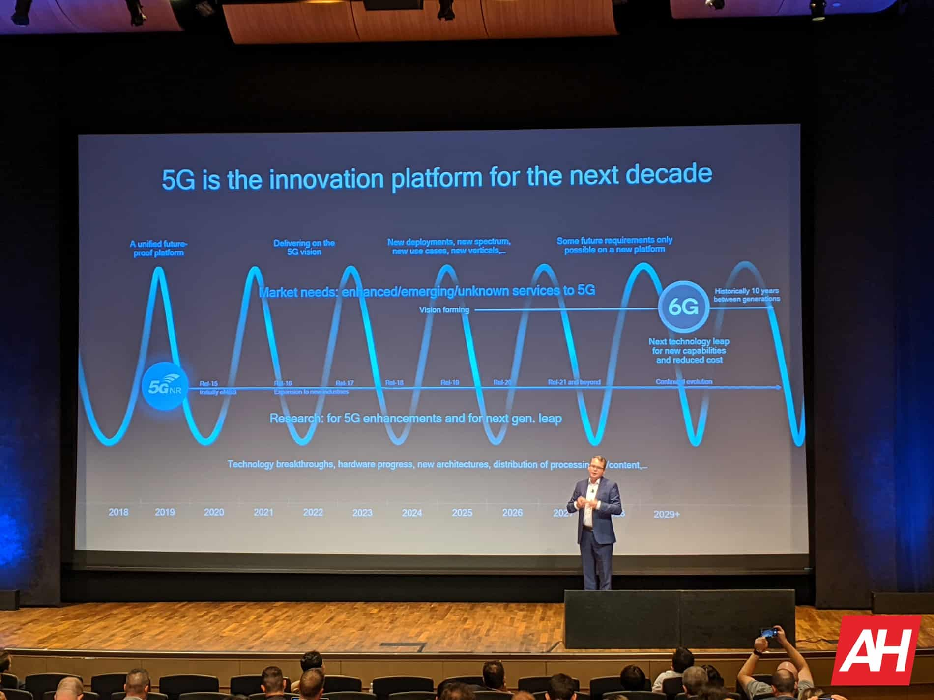 Qualcomm 5G Day 2019 AH 70