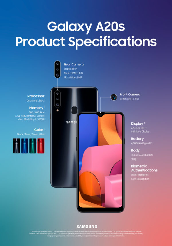Samsung Galaxy A20s infographic image 1