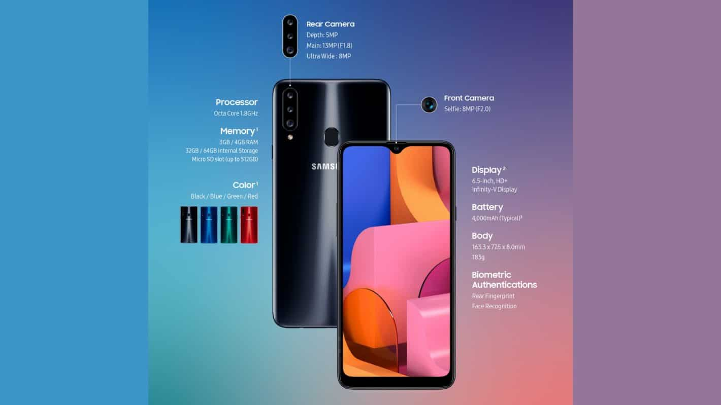 Samsung Galaxy A20s infographic image 2