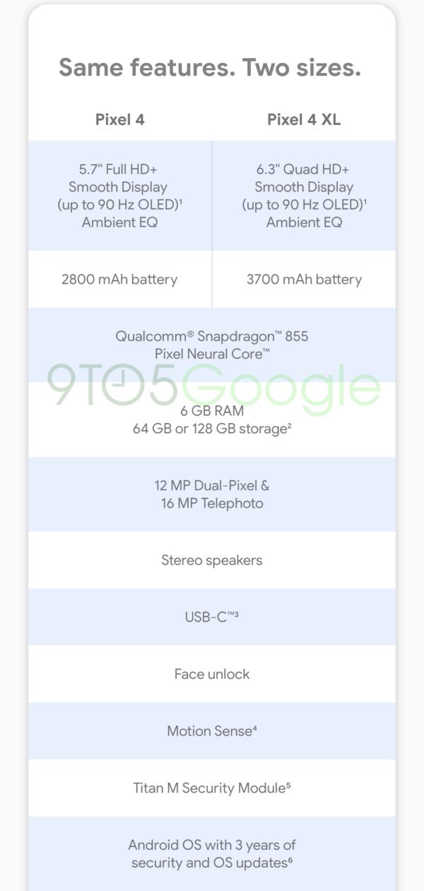 Google Pixel 4 and Pixel 4 XL spec sheet 9to5Google