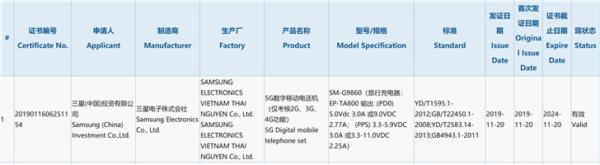 Samsung Galaxy S11 5G 3C certification