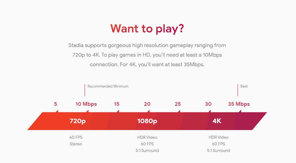 Stadia Network Requirements