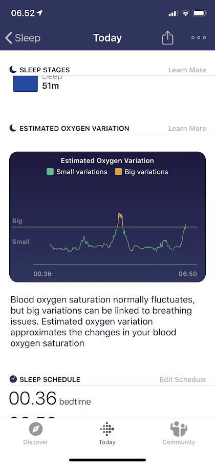 Fitbit Blood Ox Levels App
