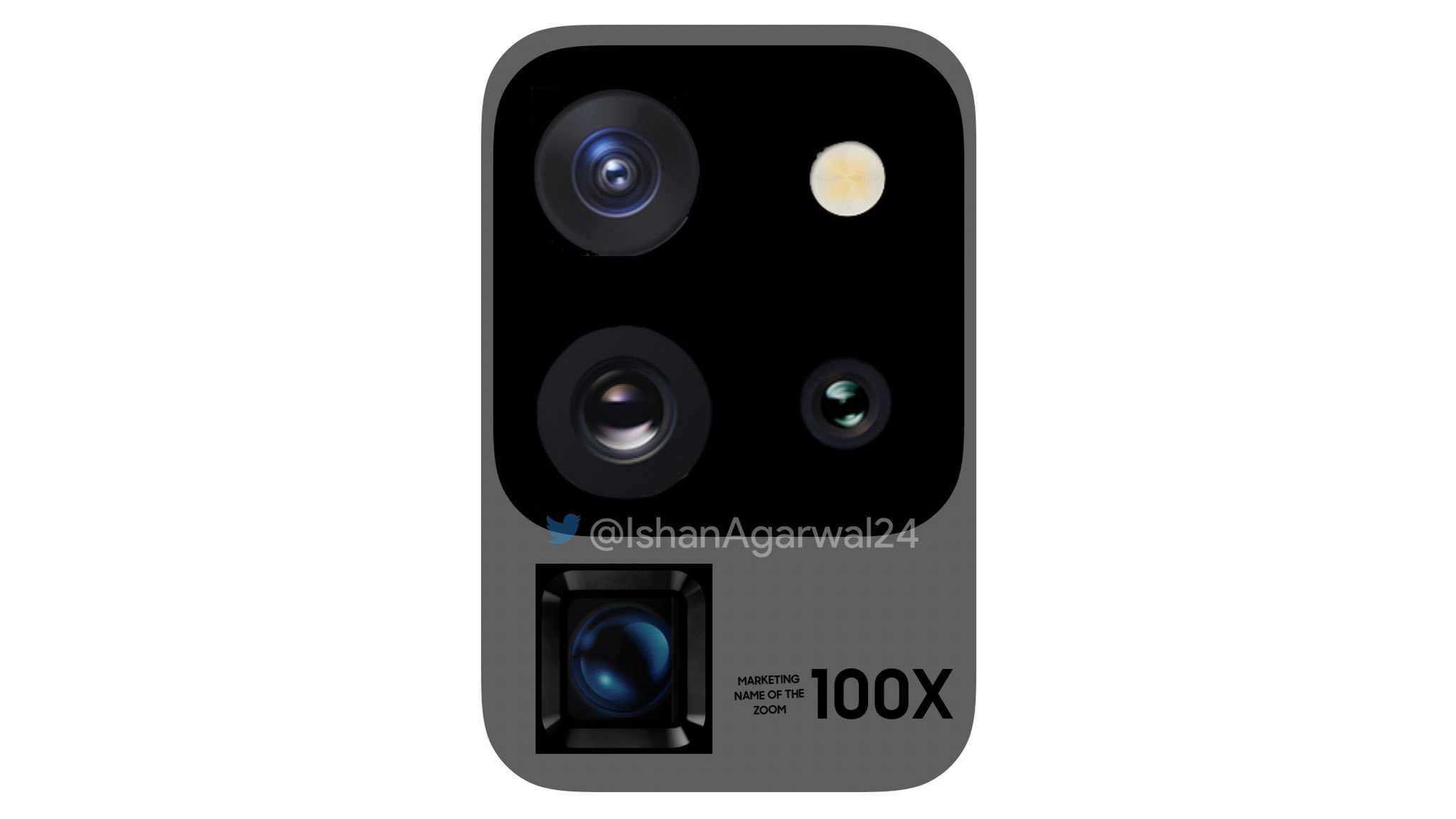 Samsung Galaxy S20 Ultra camera module leak