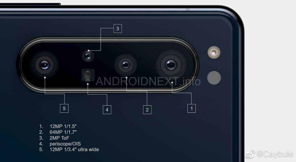 Xperia 1 1 camera setup details