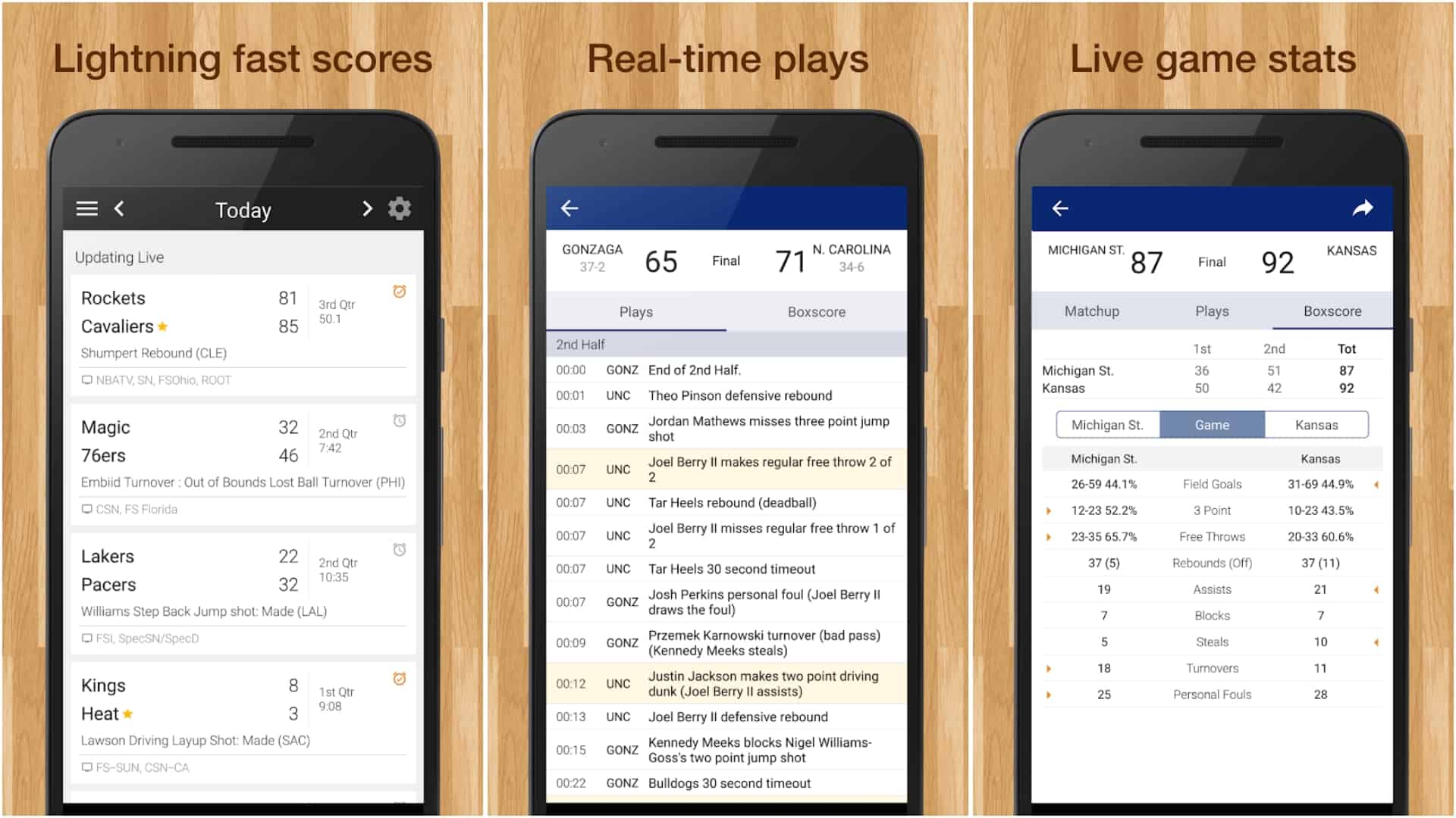 College Basketball Live Scores Plays Schedules app image March 2020