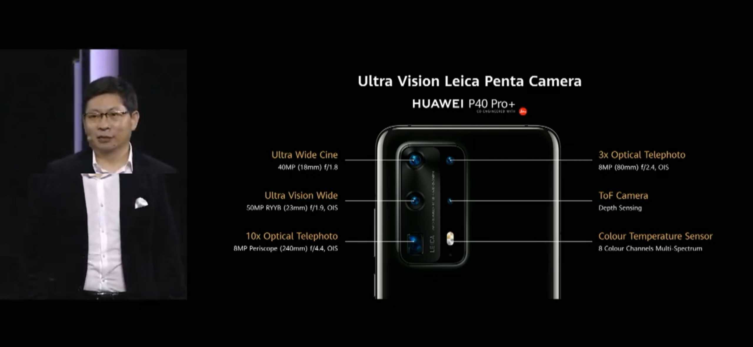 Huawei P40 Pro Plus camera specs