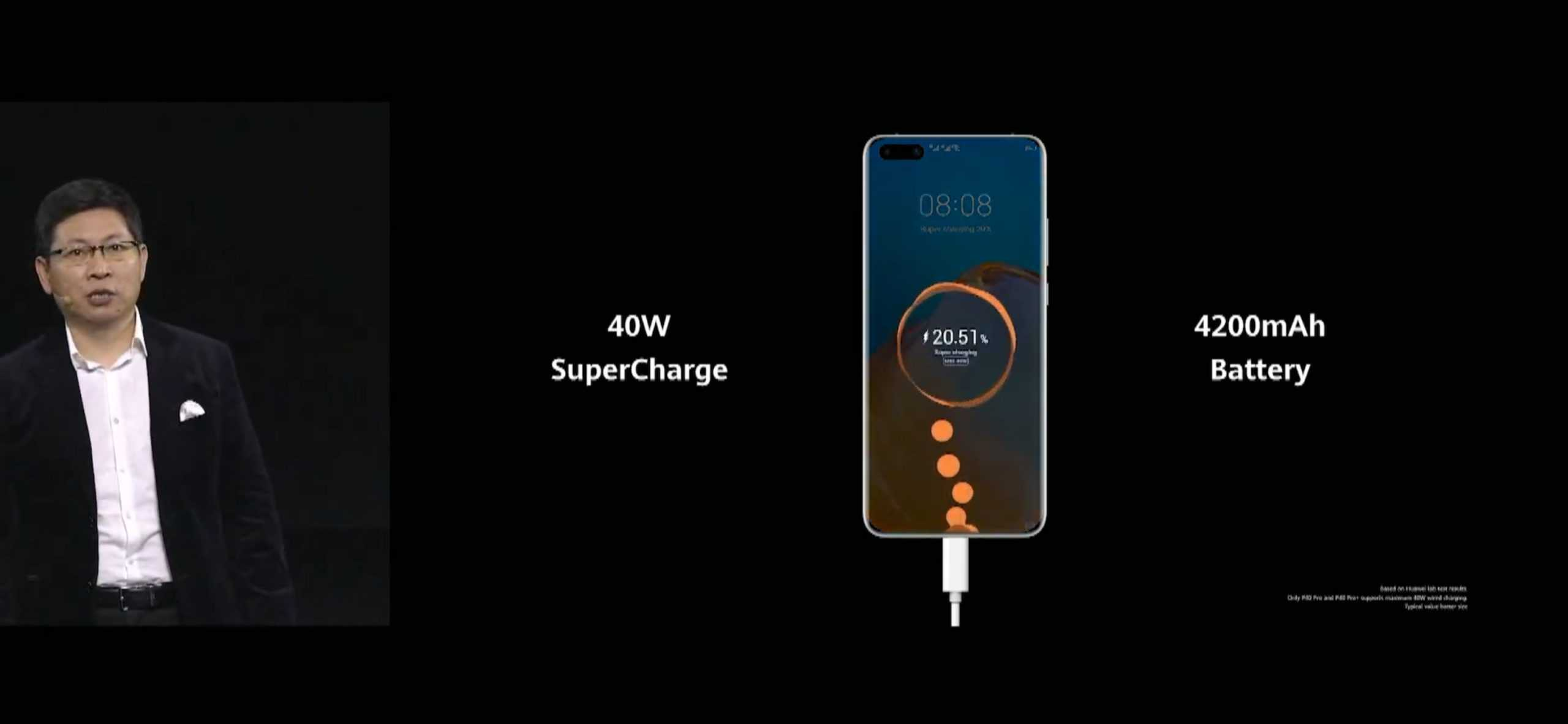Huawei P40 series 40W SuperCharge