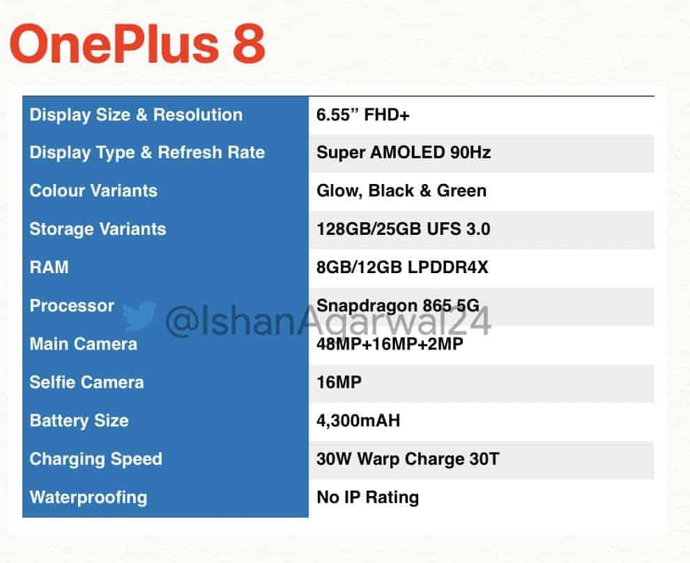 OnePlus 8 specifications Ishan Agarwal leak 1