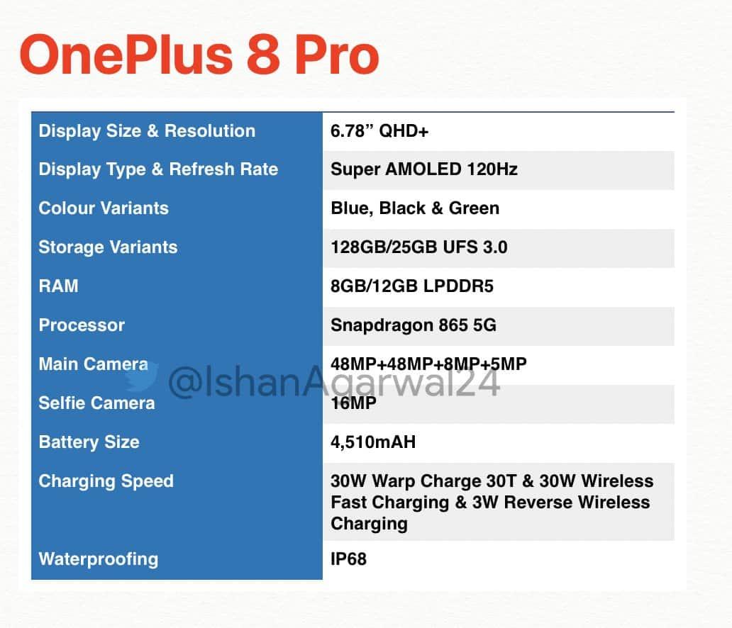 OnePlus 8 specifications Ishan Agarwal leak 2