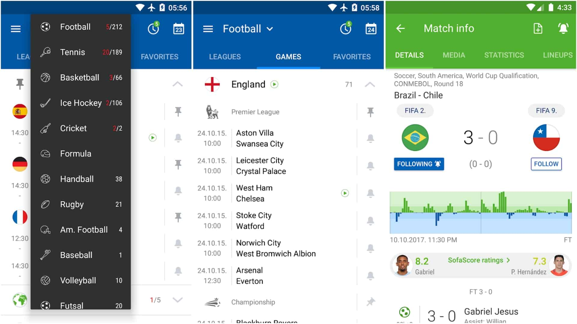 SofaScore app image March 2020