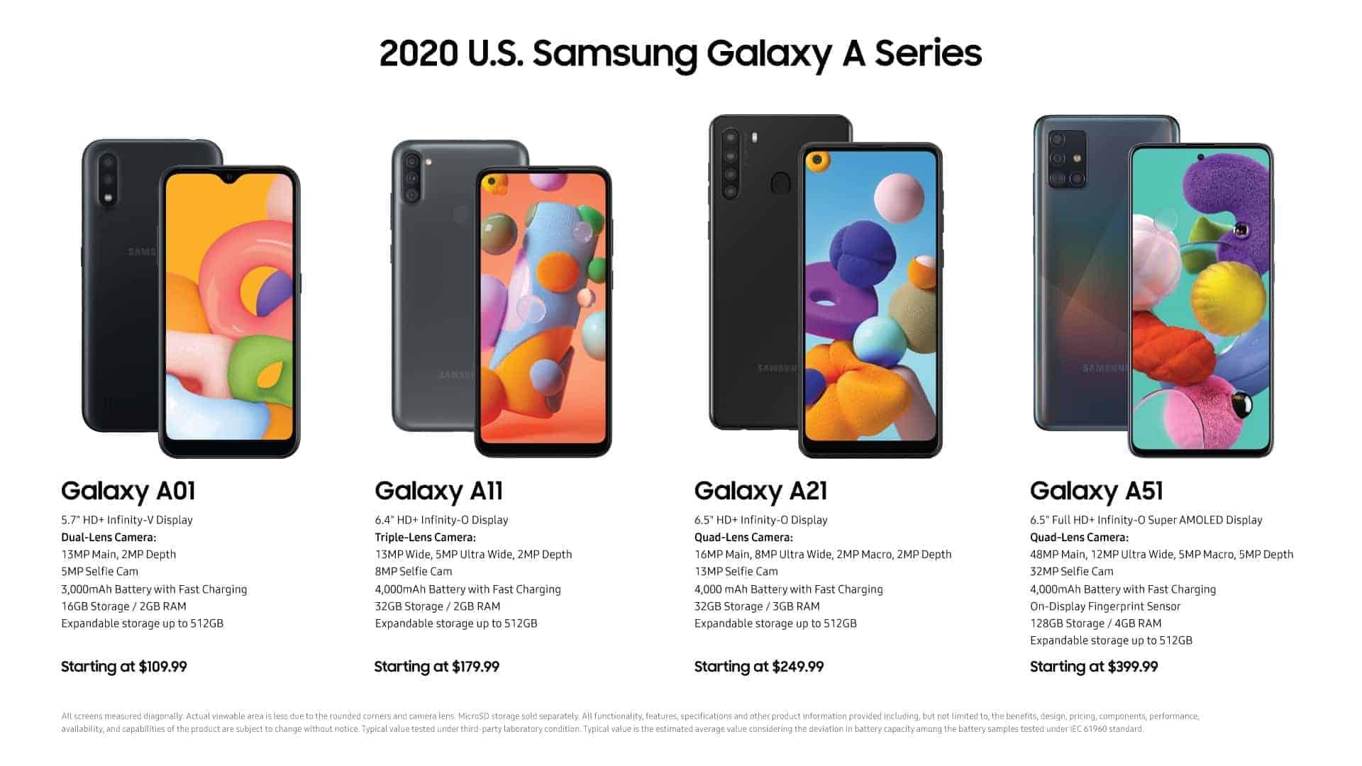 2020 U S Samsung Galaxy A Series Portfolio