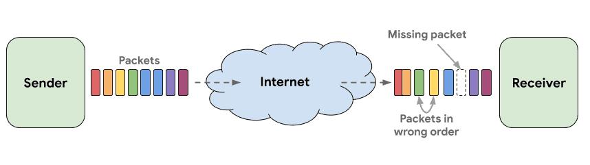 waveneteq data packet loss deepmind illustration