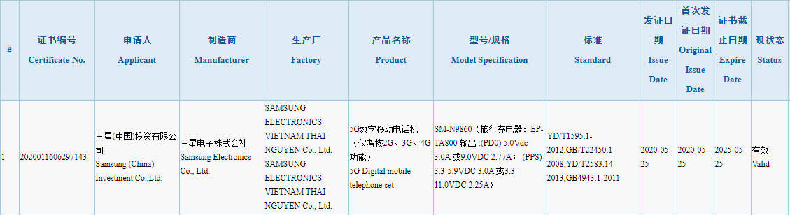 Galaxy Note 20 certification