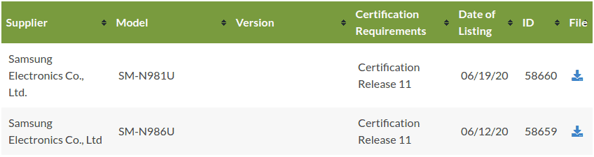 Galaxy Note 20 series NFC certification