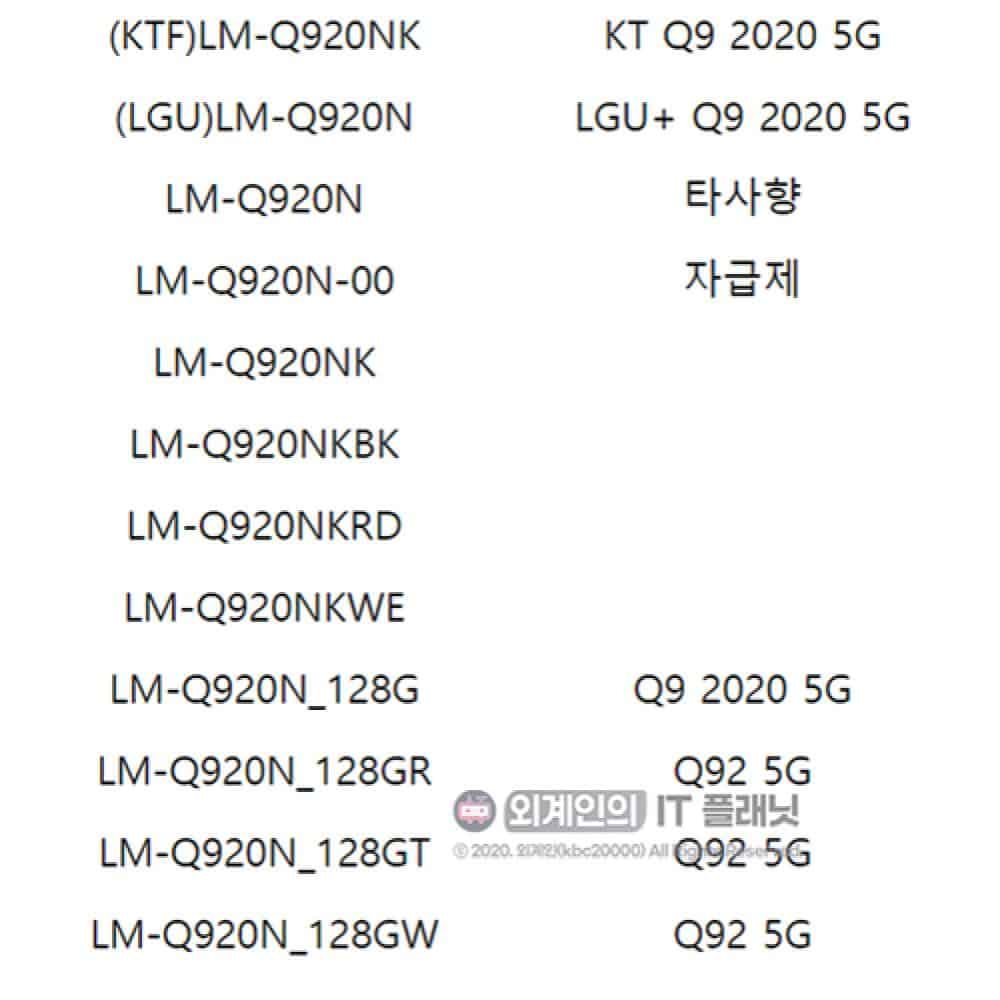 LG 5G Q9 Series Smartphones trademarks from Naver
