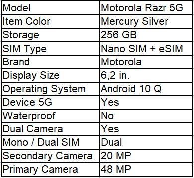Motorola Razr 5G partial specs