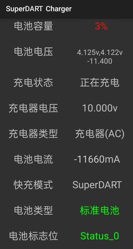 Realme 100W charging leak