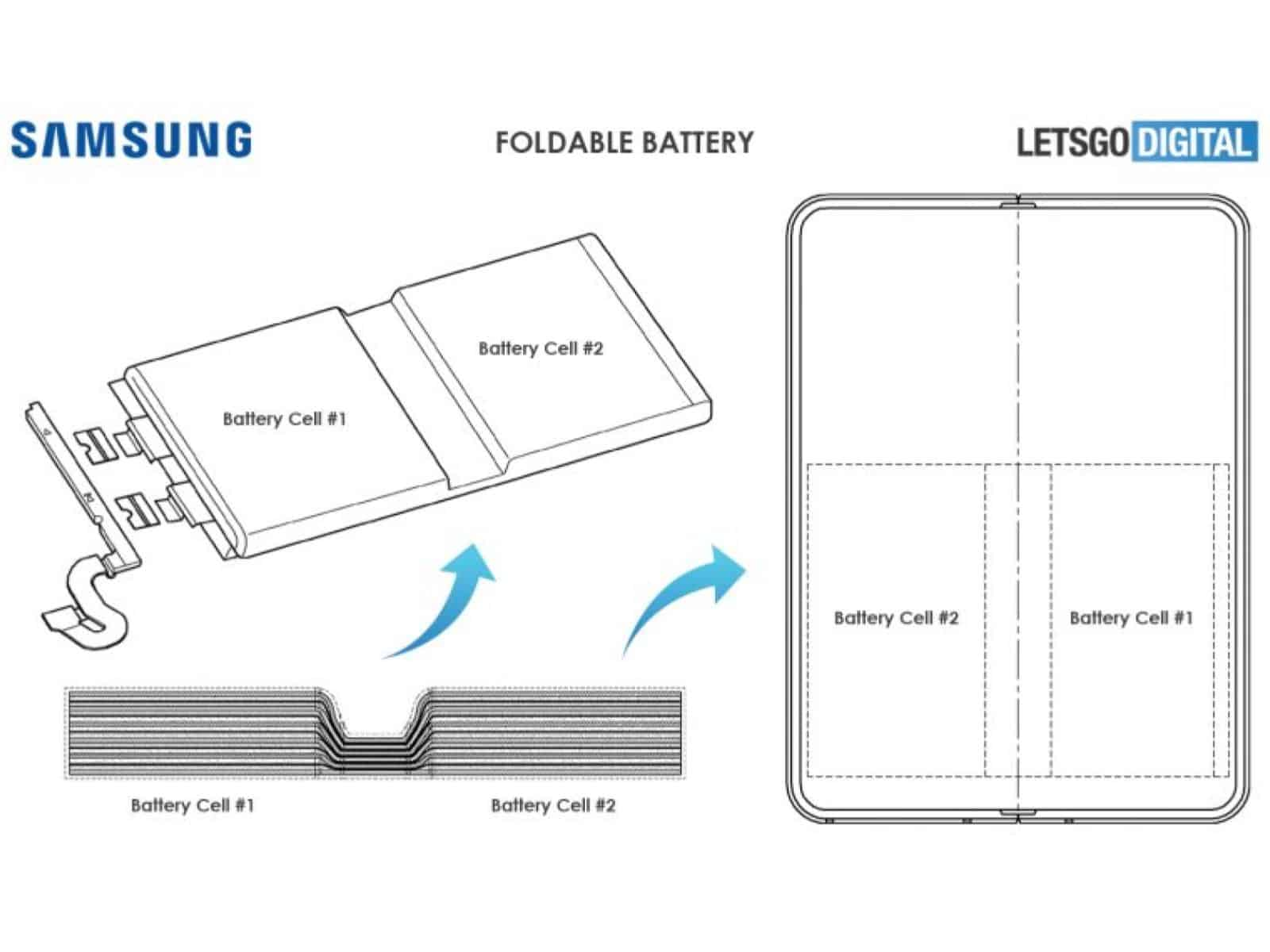 samsung flexible battery smartphones 01 from letsgodigital