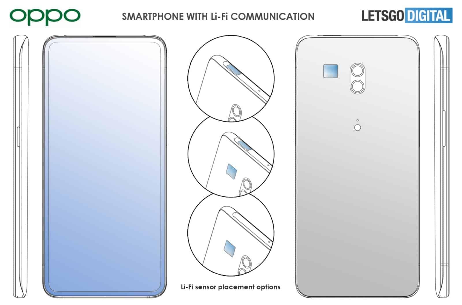 lifi smartphone OPPO from LetsGoDigital