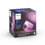 Philips Hue Iris box shot