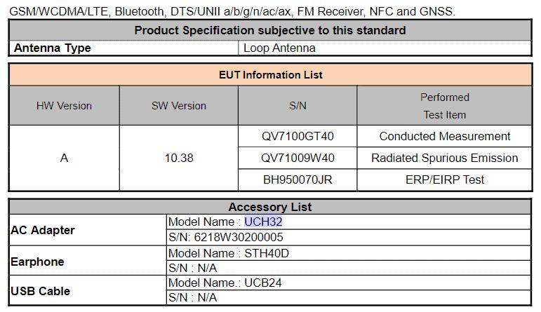 Sony Xperia 5 II 2 fcc