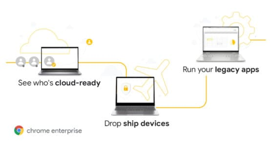 Chromebook Enterprise Update 86
