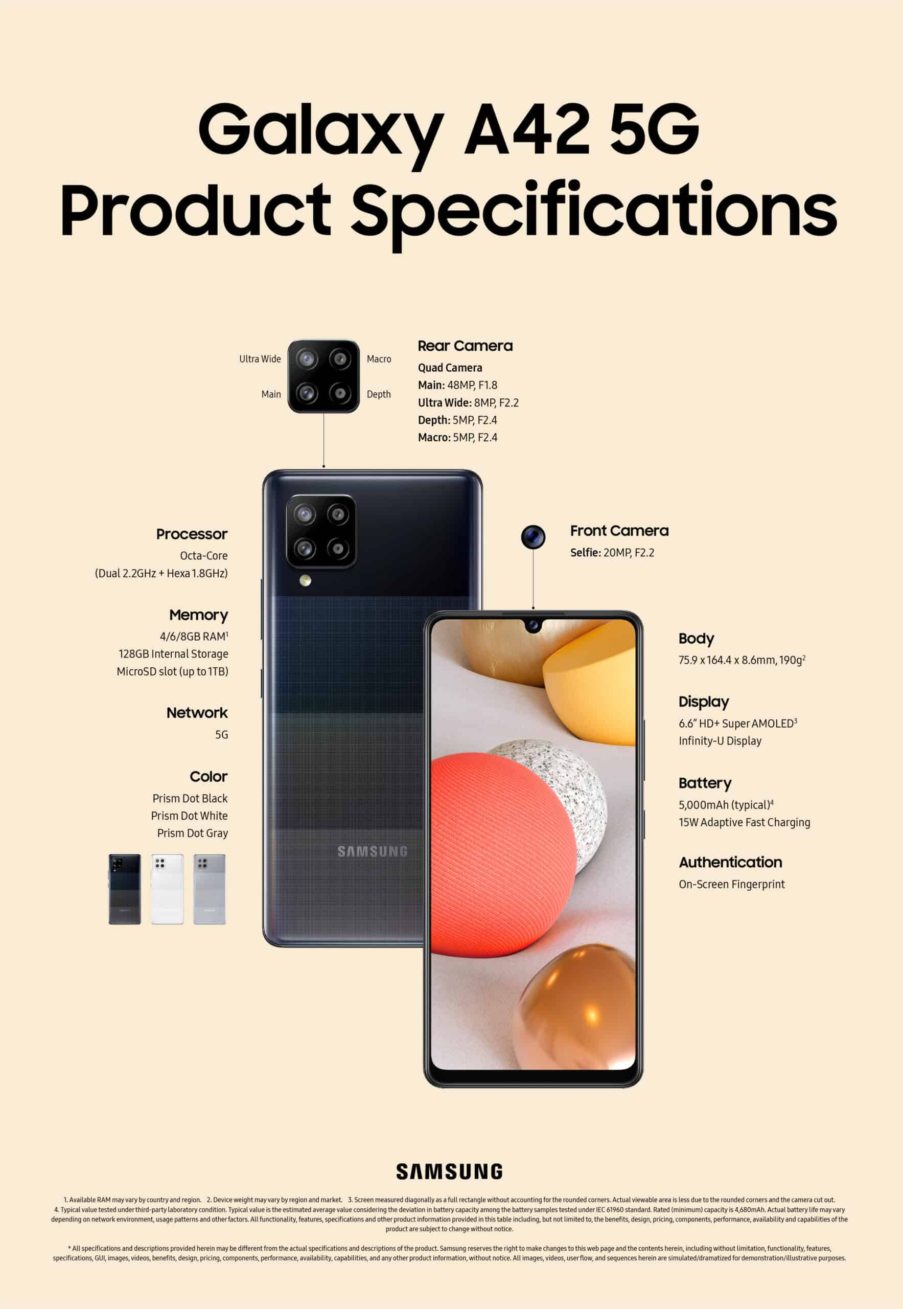 Galaxy A425G product specifications