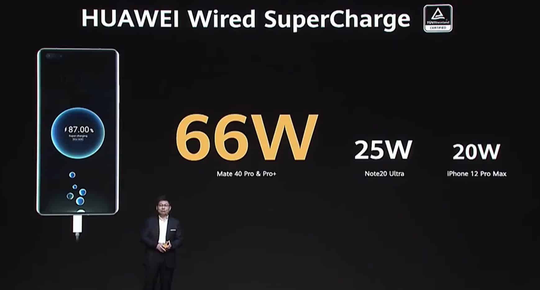Huawei Mate 40 charging