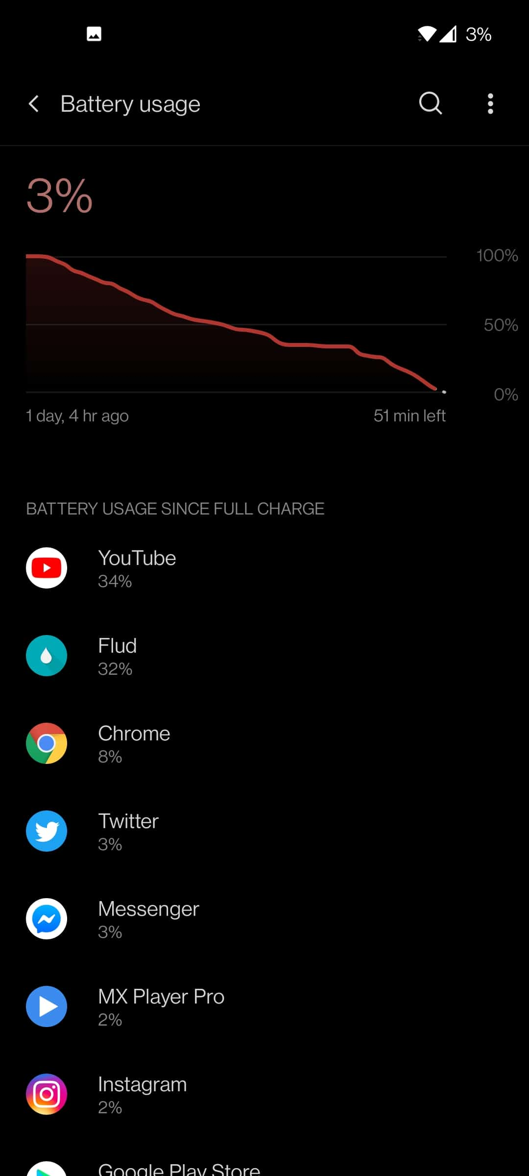 OnePlus 8T battery life 1