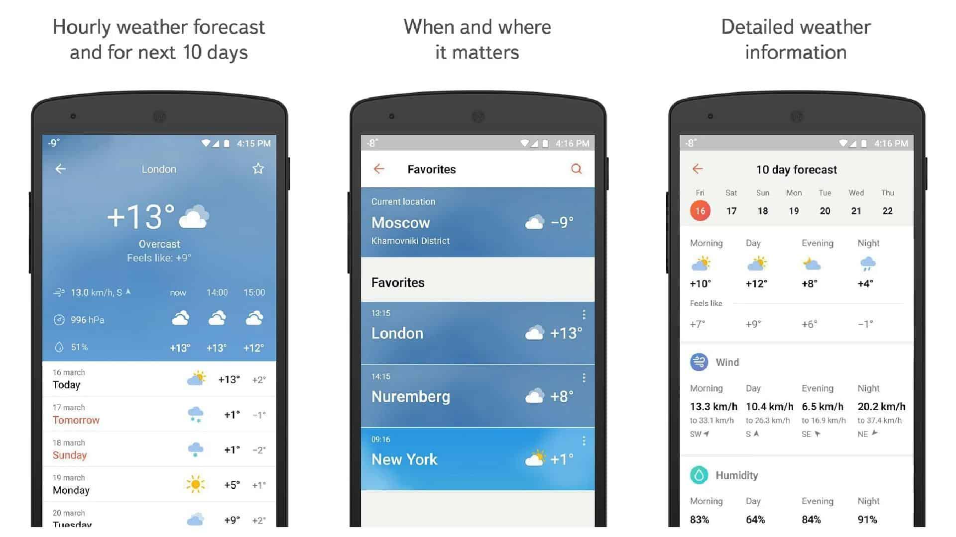 Yandex Weather app grid image