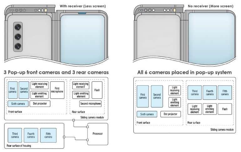 samsung galaxy z fold pop up camera patent