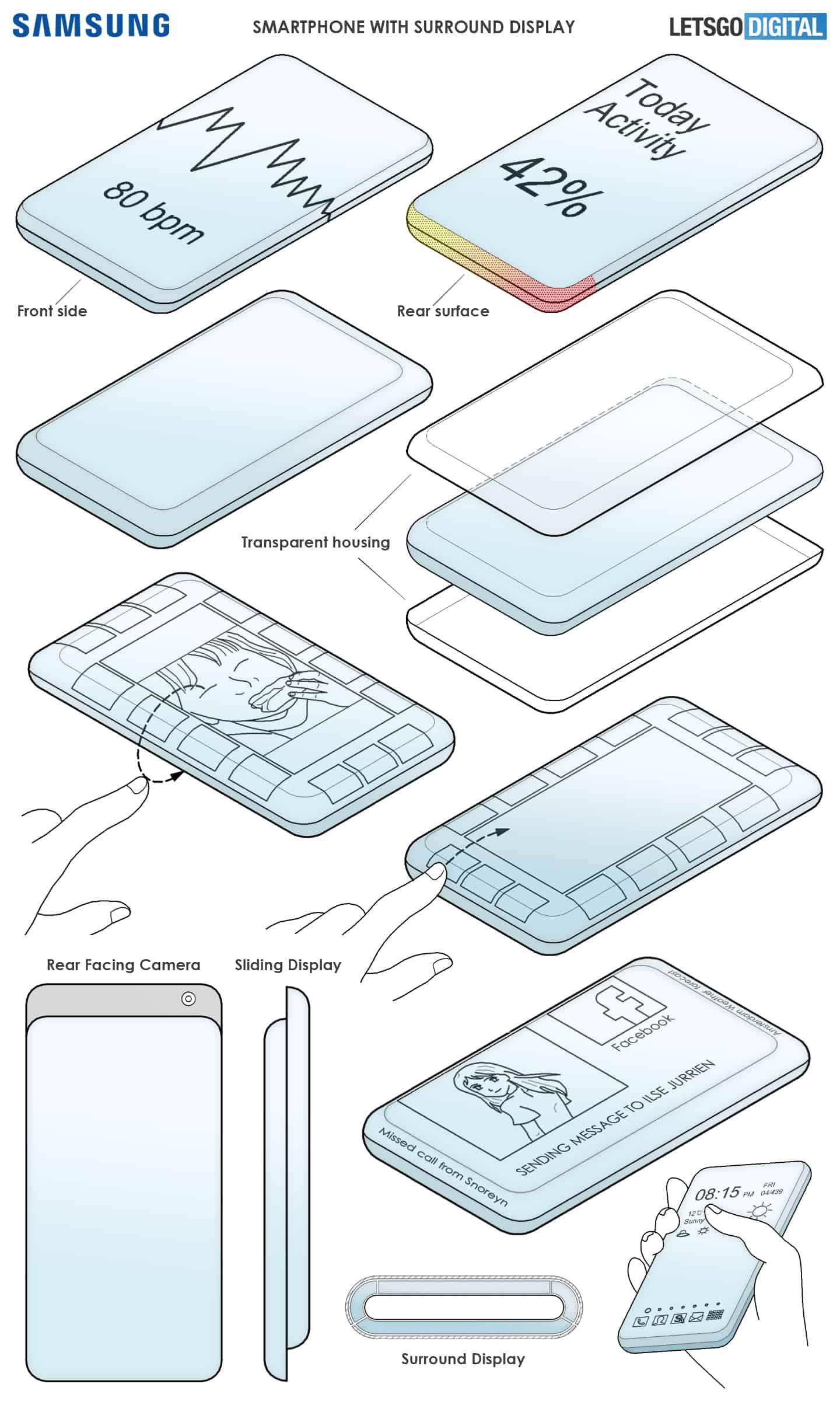 samsung galaxy telefoon surround display patent