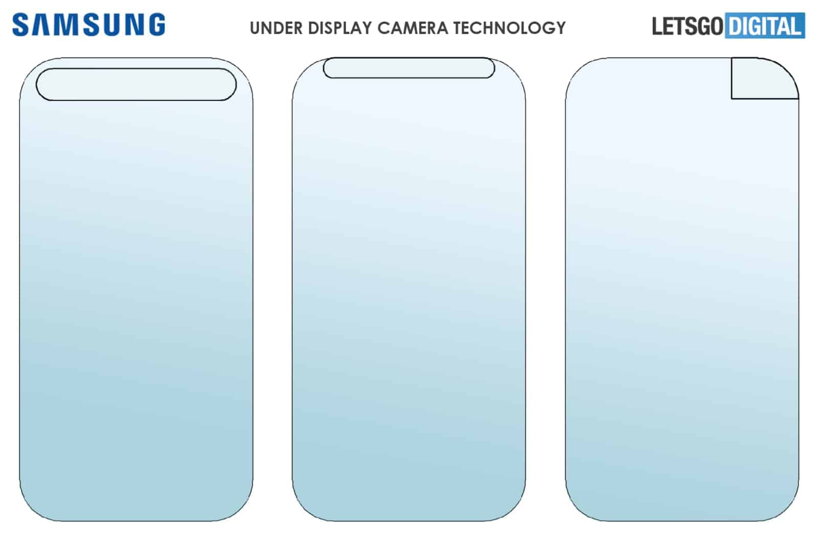 samsung under display camera from letstgodigital