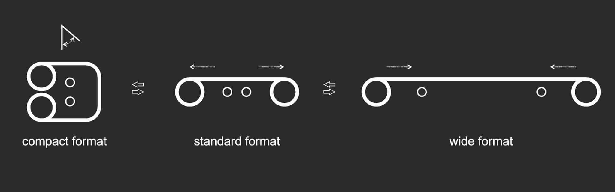 Xiaomi Mi MIX foldable rollable concept 4
