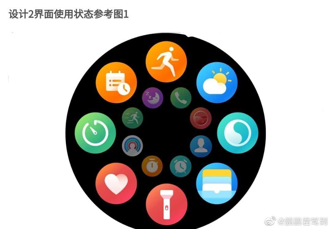 Huawei Watch 3 HarmonyOS UI leak