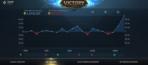 League Of Legends Wild Rift - Match History Graphs (3)