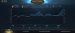 League Of Legends Wild Rift - Match History Graphs (4)