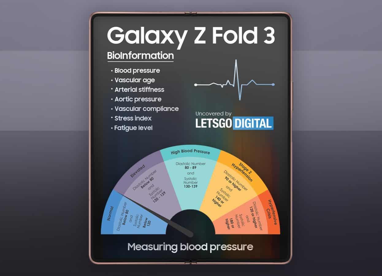 Samsung foldables blood pressure patent