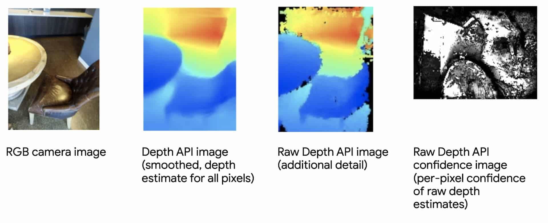 Google ARCore 1 24 raw depth presser