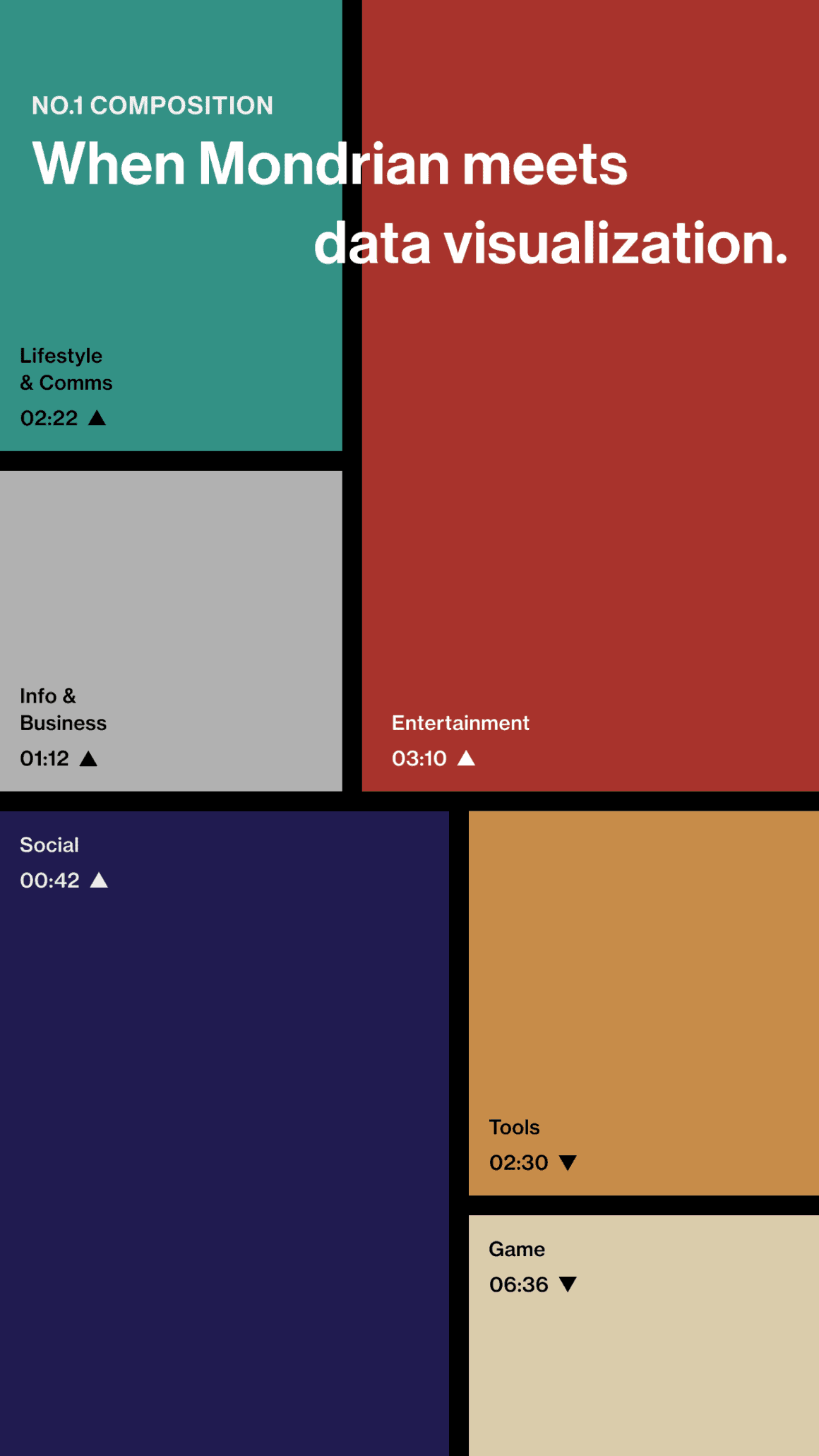 OnePlus Digital Wellpaper 2