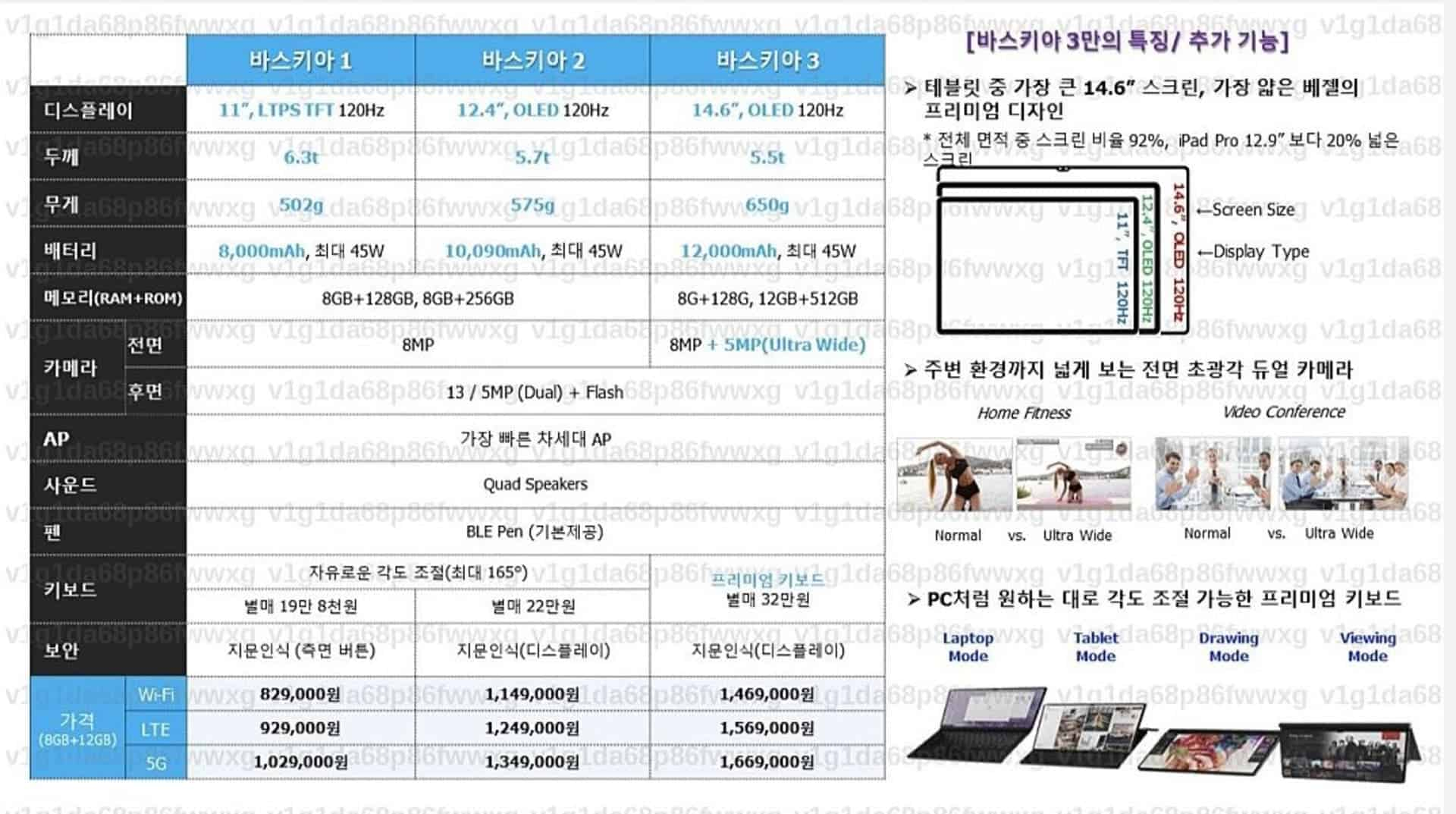 Samsung Galaxy Tab S8 series leaked spec table Samsung Survey bigger tablets