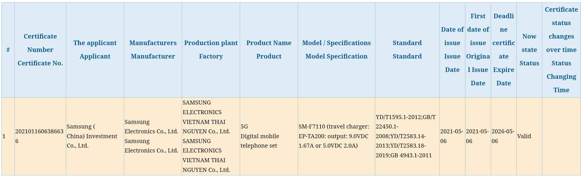 Samsung Galaxy Z Flip 3 3C authority