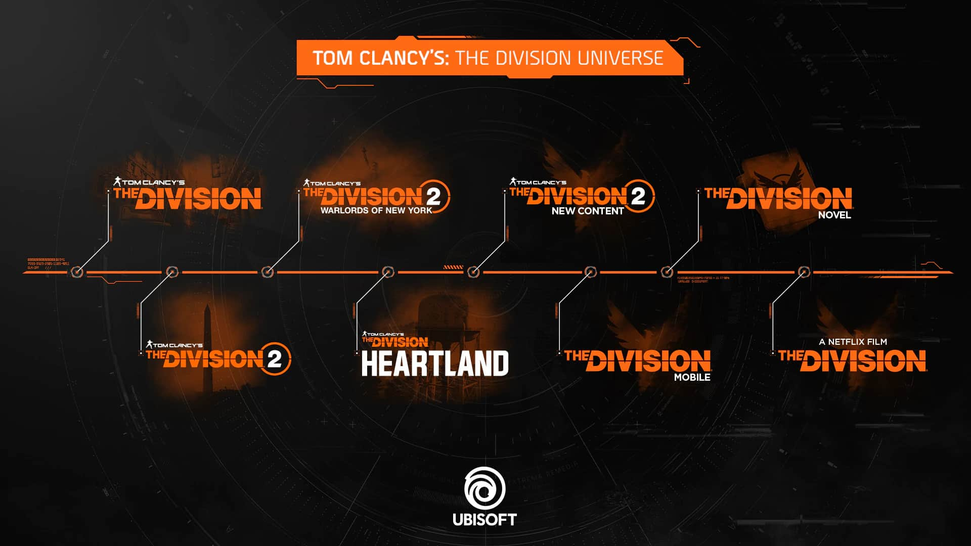 Tom Clancys The Division Mobile Division Universe