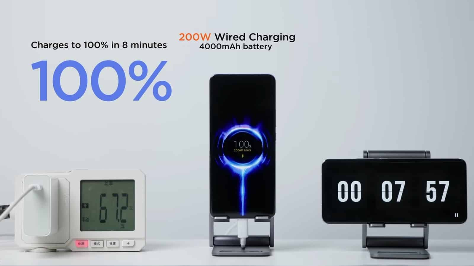 Xiaomi's 200W Charging Is Not Great For Battery Health