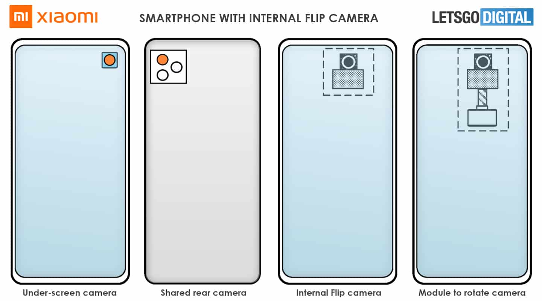 Xiaomi under display flip camera patent 2