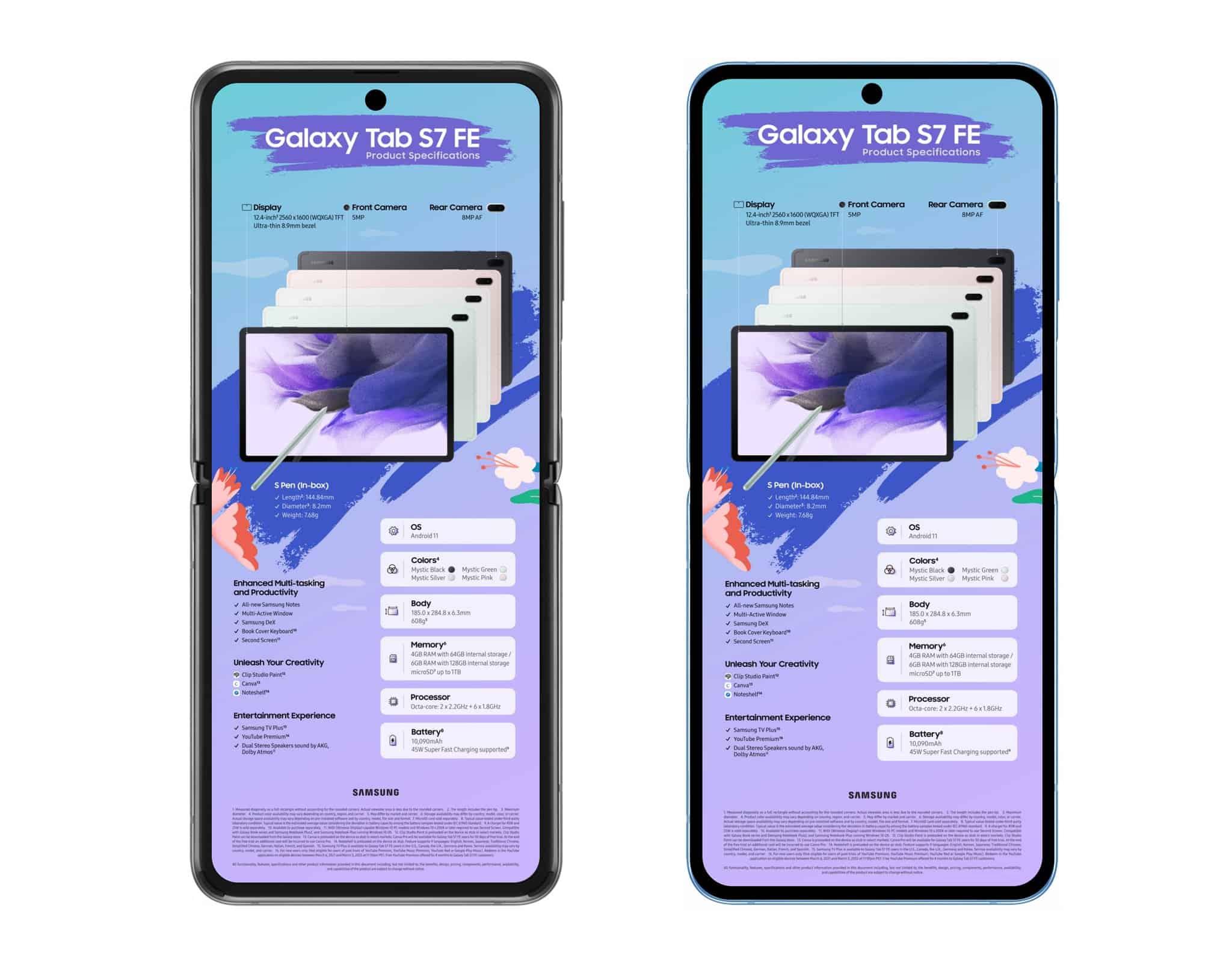 Galaxy Z Flip vs Galaxy Z Flip 3 based on leaks 1