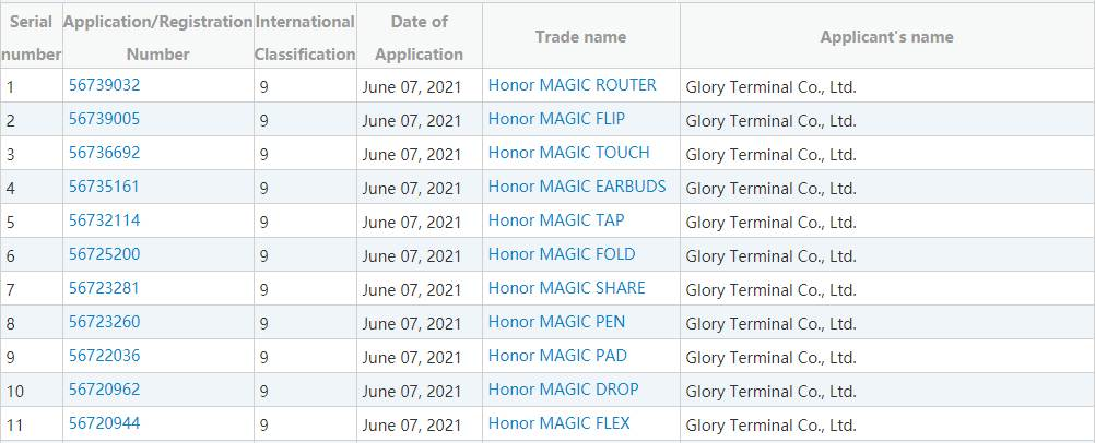 HONOR foldable name trademarks