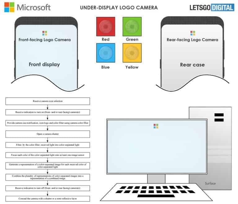 Microsoft Surface Under Display Camera Sensors
